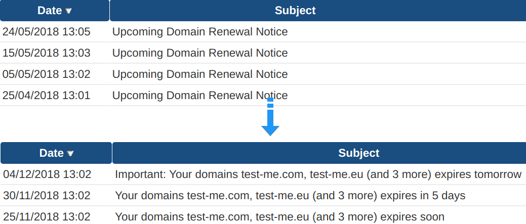 Start Sending Professional Domain Expire Reminders